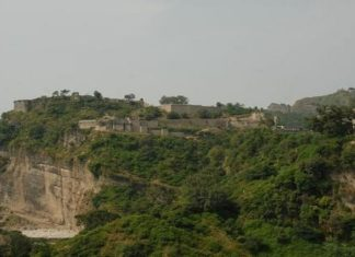 Top visiting locations in kangra